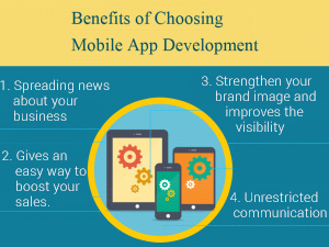 5 Benefits of Choosing the Right mobile application development