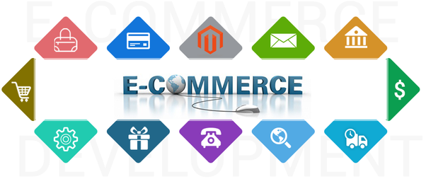 Benefits of Ecommerce to Organization