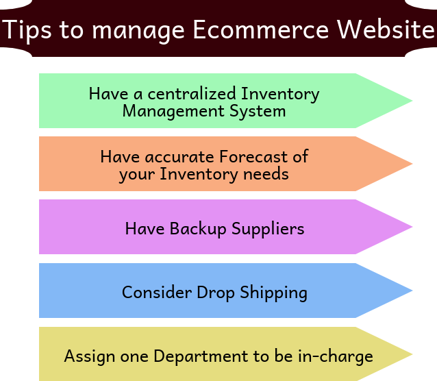 tips to manage ecommerce